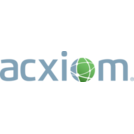acxiom integration